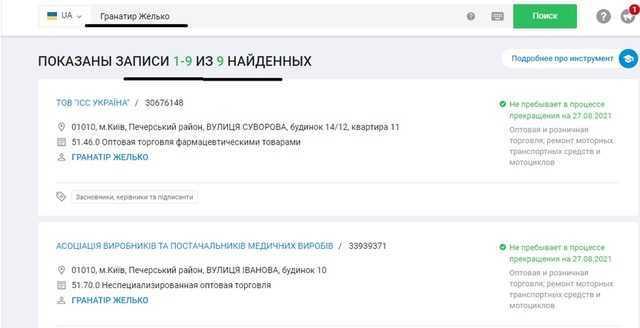 Гранатір Желько - медичний аферист продовжує бізнес на крові українців - АКЦЕНТИ